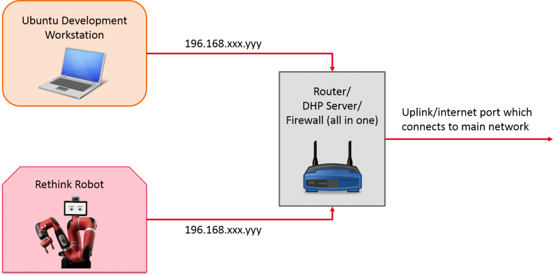 Router Config.png