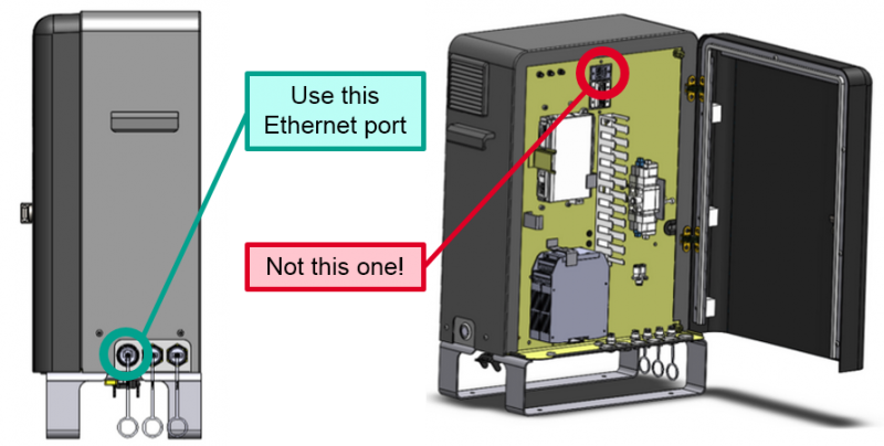 File:Ethernet Port.png